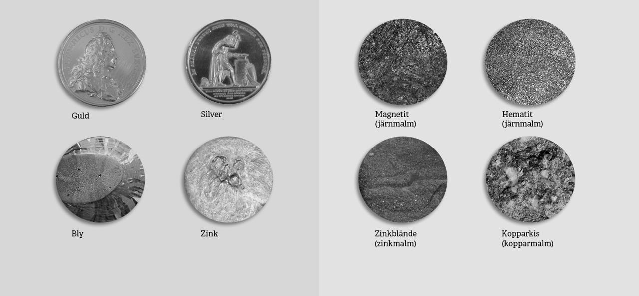 metaller i naturen